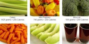 Считать либо не считать калории